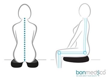 Orthopädisches Sitzkissen Bonmedico